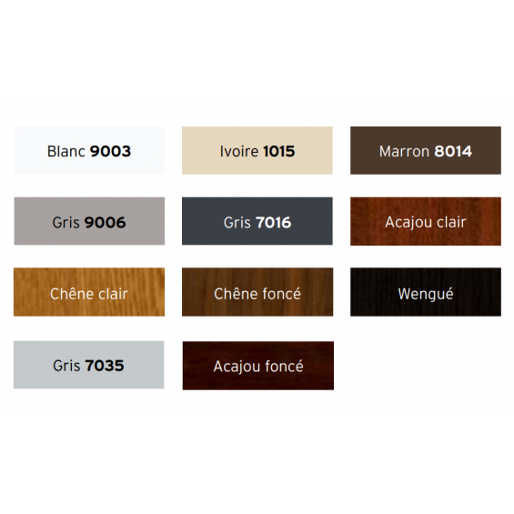 Options for locks Choix de la couleur pour Alicea S/XP et Slim